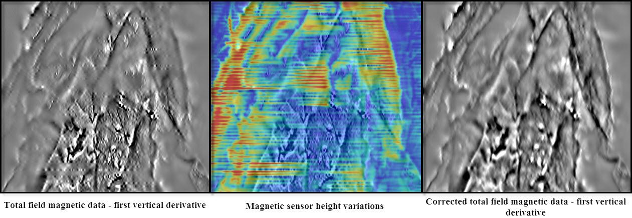 Correcting magnetic data Perth